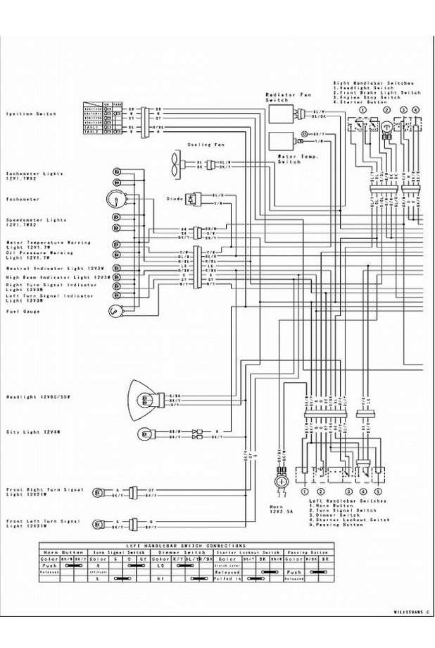 Download general electric dc shunt motor wiring diagram | Wiring Diagramok-angel-7882.web.app